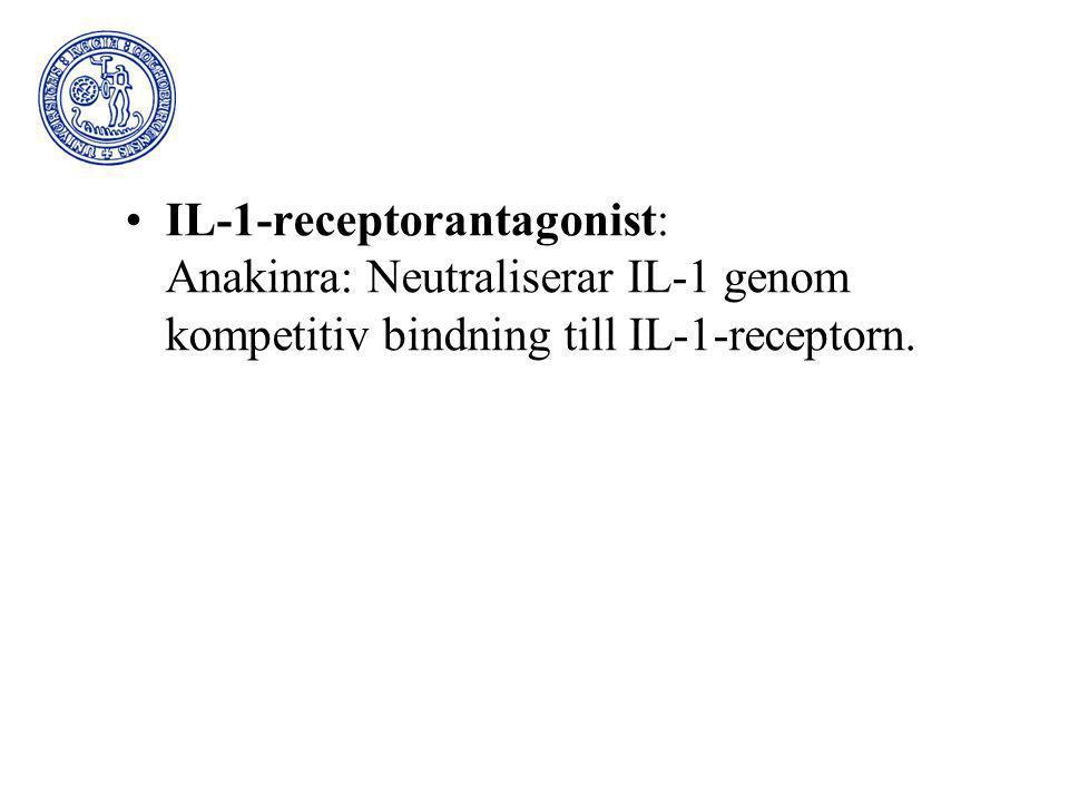 IL-1-receptorantagonist: Anakinra: Neutraliserar IL-1 genom kompetitiv bindning till IL-1-receptorn.