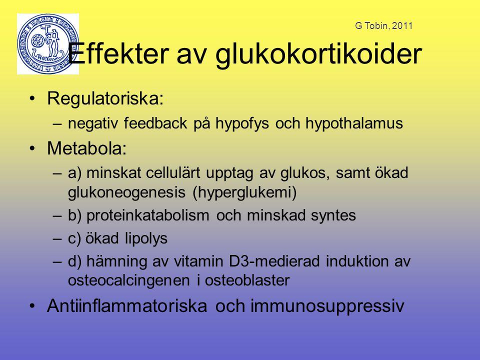 G Tobin, 2011 Effekter av glukokortikoider Regulatoriska: –negativ feedback på hypofys och hypothalamus Metabola: –a) minskat cellulärt upptag av gluk