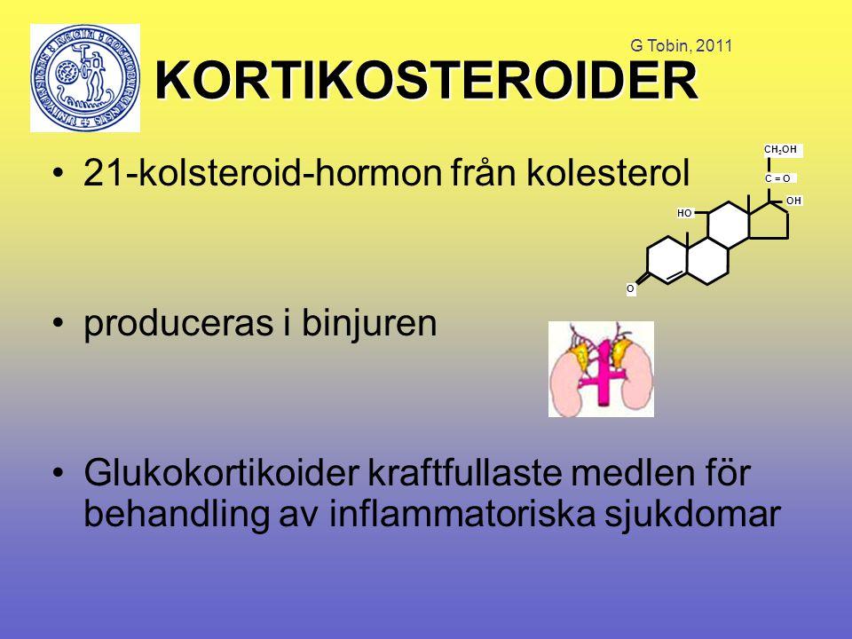 G Tobin, 2011 21-kolsteroid-hormon från kolesterol produceras i binjuren Glukokortikoider kraftfullaste medlen för behandling av inflammatoriska sjukd
