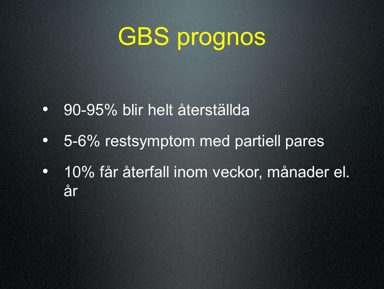 GBS prognos 90-95% blir helt återställda 5-6% restsymptom med partiell pares 10% får återfall inom veckor, månader el. år