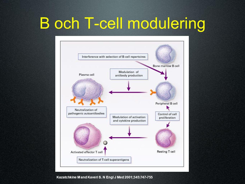 B och T-cell modulering Kazatchkine M and Kaveri S. N Engl J Med 2001;345:747-755