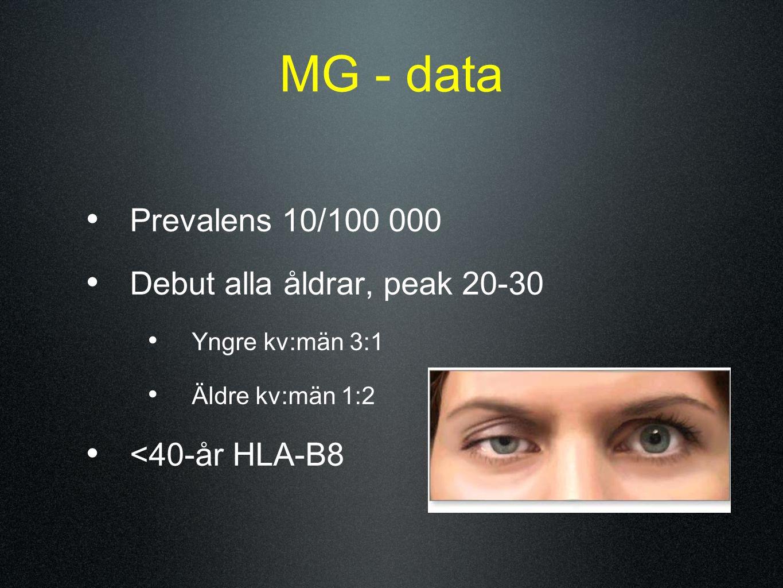 MG - data Prevalens 10/100 000 Debut alla åldrar, peak 20-30 Yngre kv:män 3:1 Äldre kv:män 1:2 <40-år HLA-B8