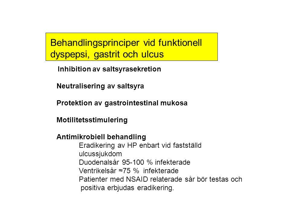 Inhibition av saltsyrasekretion Neutralisering av saltsyra Protektion av gastrointestinal mukosa Motilitetsstimulering Antimikrobiell behandling Eradi