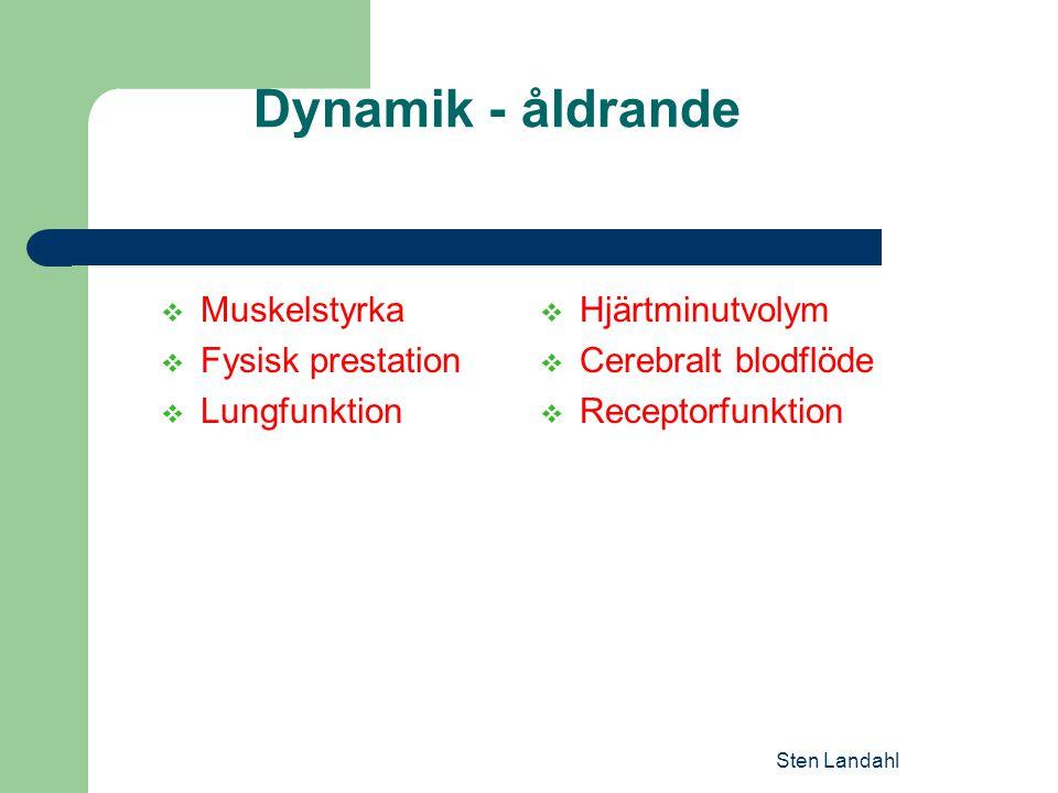 Sten Landahl Dynamik - åldrande  Muskelstyrka  Fysisk prestation  Lungfunktion  Hjärtminutvolym  Cerebralt blodflöde  Receptorfunktion