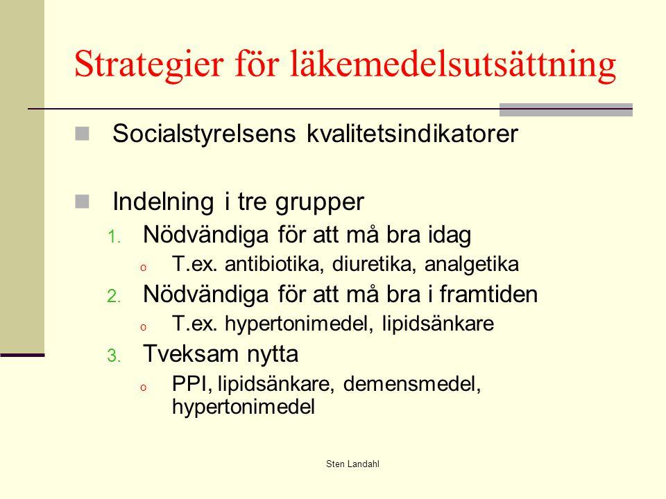 Sten Landahl Strategier för läkemedelsutsättning Socialstyrelsens kvalitetsindikatorer Indelning i tre grupper 1. Nödvändiga för att må bra idag o T.e