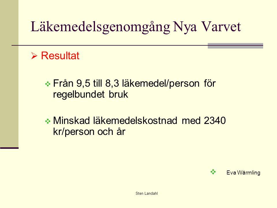 Sten Landahl Läkemedelsgenomgång Nya Varvet  Resultat  Från 9,5 till 8,3 läkemedel/person för regelbundet bruk  Minskad läkemedelskostnad med 2340 kr/person och år  Eva Wärmling