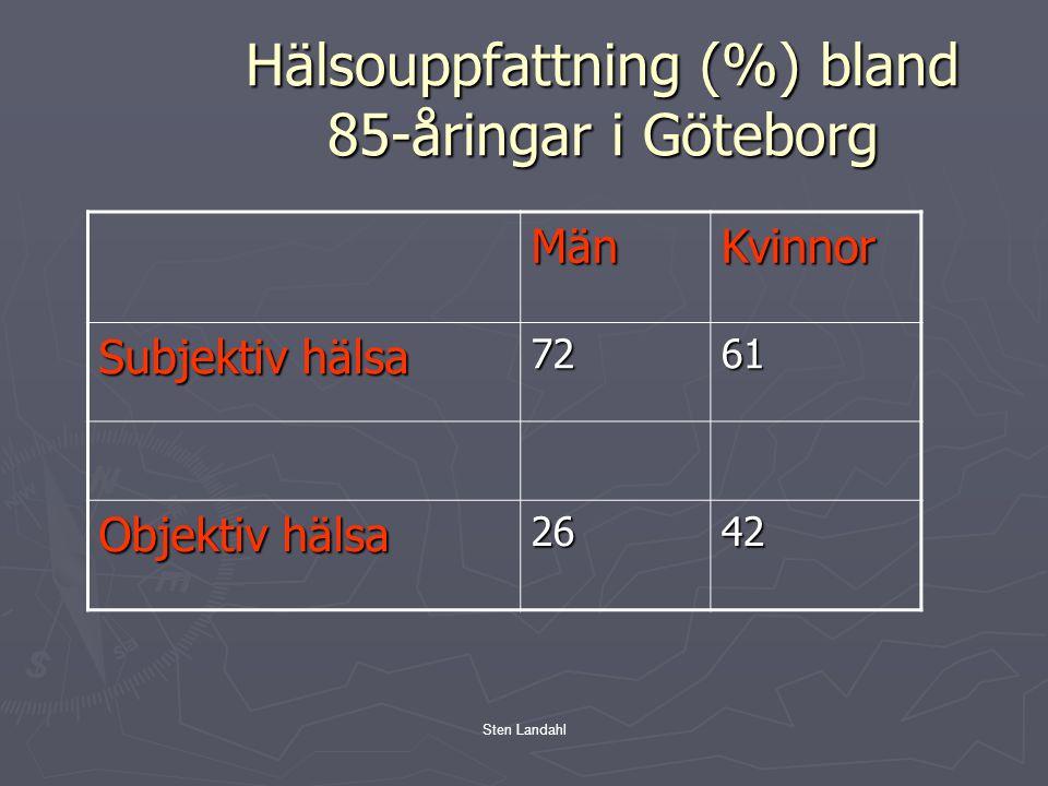 Sten Landahl Hälsouppfattning (%) bland 85-åringar i Göteborg MänKvinnor Subjektiv hälsa 7261 Objektiv hälsa 2642