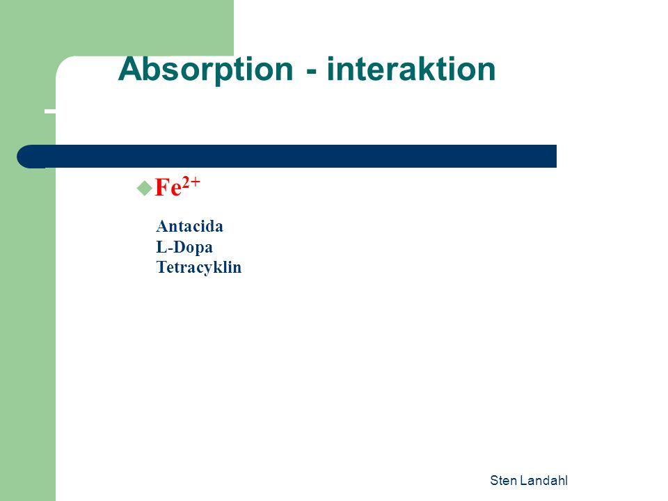 Sten Landahl Absorption - interaktion u Fe 2+ Antacida L-Dopa Tetracyklin