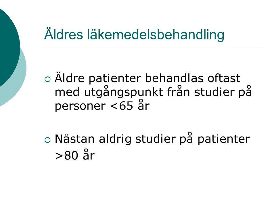 Äldres läkemedelsbehandling  Äldre patienter behandlas oftast med utgångspunkt från studier på personer <65 år  Nästan aldrig studier på patienter >80 år