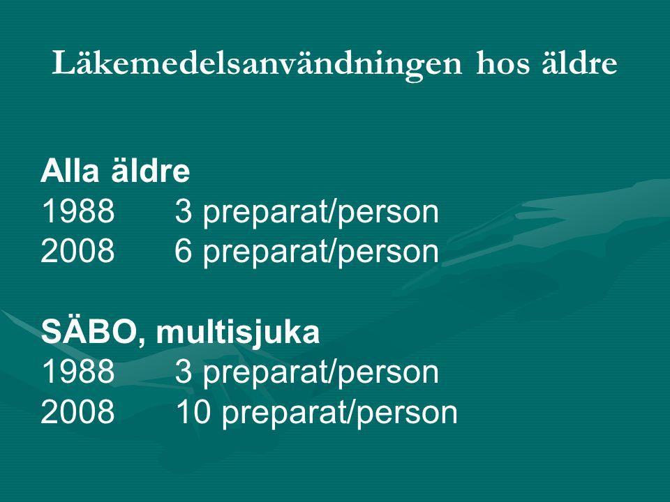 Läkemedelsanvändningen hos äldre Alla äldre 19883 preparat/person 20086 preparat/person SÄBO, multisjuka 19883 preparat/person 200810 preparat/person
