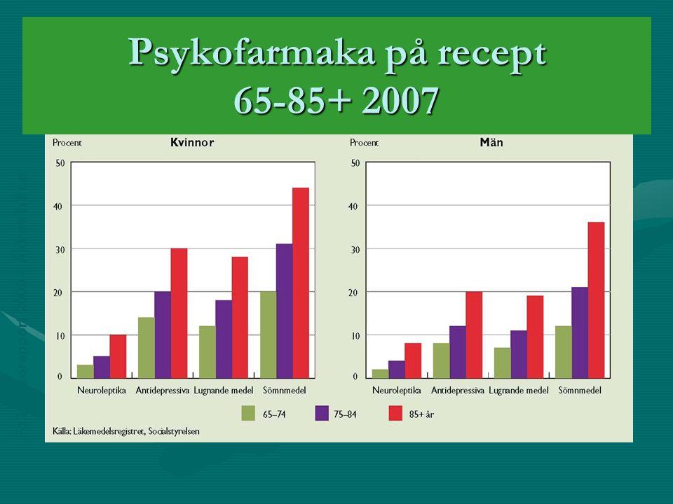 Folkhälsorapport 2009 – Äldres hälsa Psykofarmaka på recept 65-85+ 2007