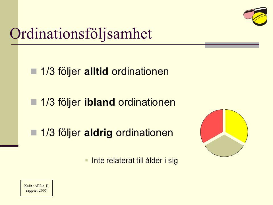 Ordinationsföljsamhet 1/3 följer alltid ordinationen 1/3 följer ibland ordinationen 1/3 följer aldrig ordinationen  Inte relaterat till ålder i sig Källa: ABLA II rapport, 2001