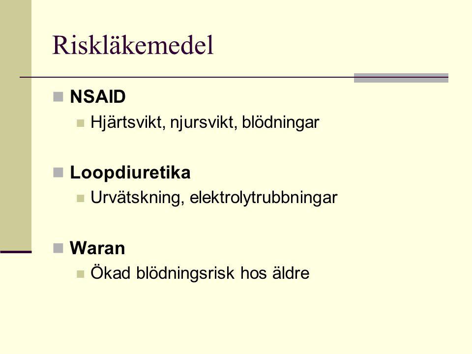 Riskläkemedel NSAID Hjärtsvikt, njursvikt, blödningar Loopdiuretika Urvätskning, elektrolytrubbningar Waran Ökad blödningsrisk hos äldre