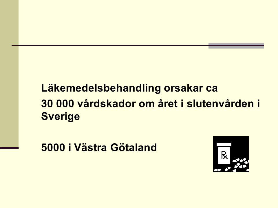 Läkemedelsbehandling orsakar ca 30 000 vårdskador om året i slutenvården i Sverige 5000 i Västra Götaland
