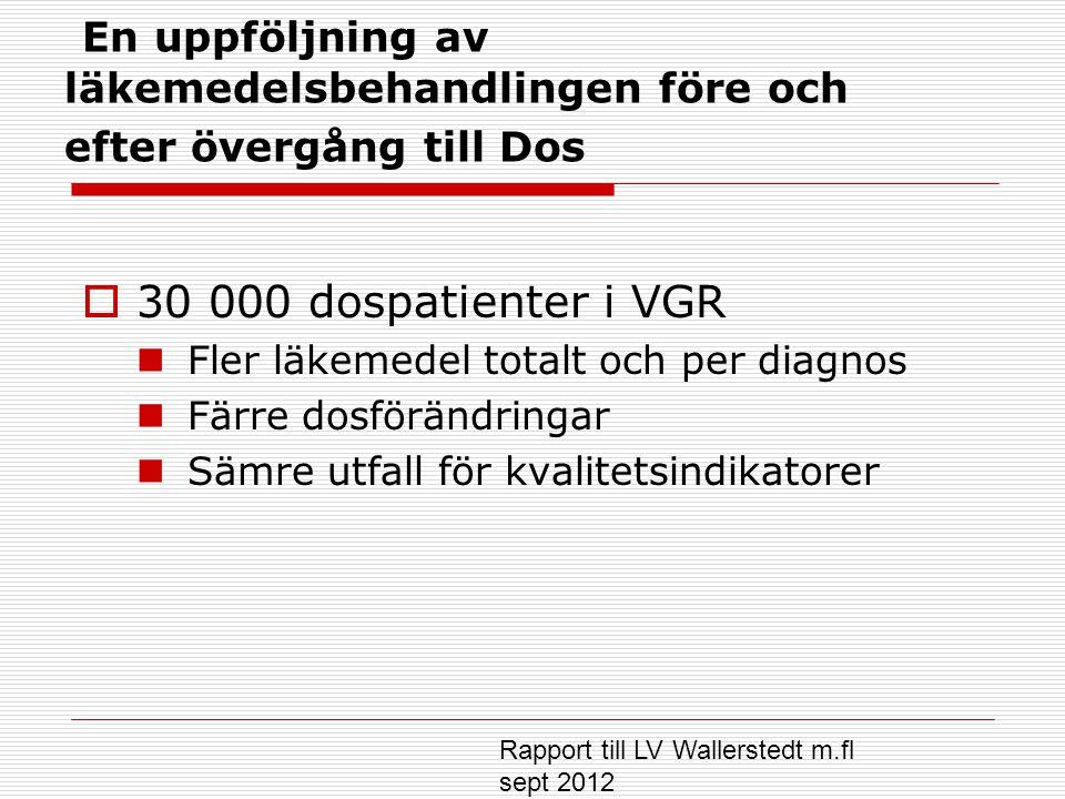 En uppföljning av läkemedelsbehandlingen före och efter övergång till Dos  30 000 dospatienter i VGR Fler läkemedel totalt och per diagnos Färre dosförändringar Sämre utfall för kvalitetsindikatorer Rapport till LV Wallerstedt m.fl sept 2012