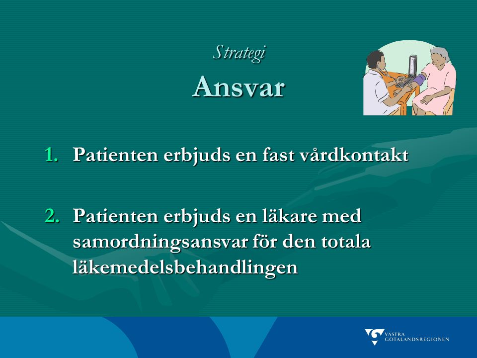 Strategi Ansvar 1.Patienten erbjuds en fast vårdkontakt 2.Patienten erbjuds en läkare med samordningsansvar för den totala läkemedelsbehandlingen