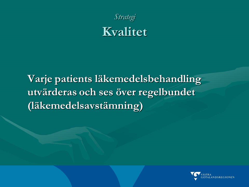Strategi Kvalitet Varje patients läkemedelsbehandling utvärderas och ses över regelbundet (läkemedelsavstämning)