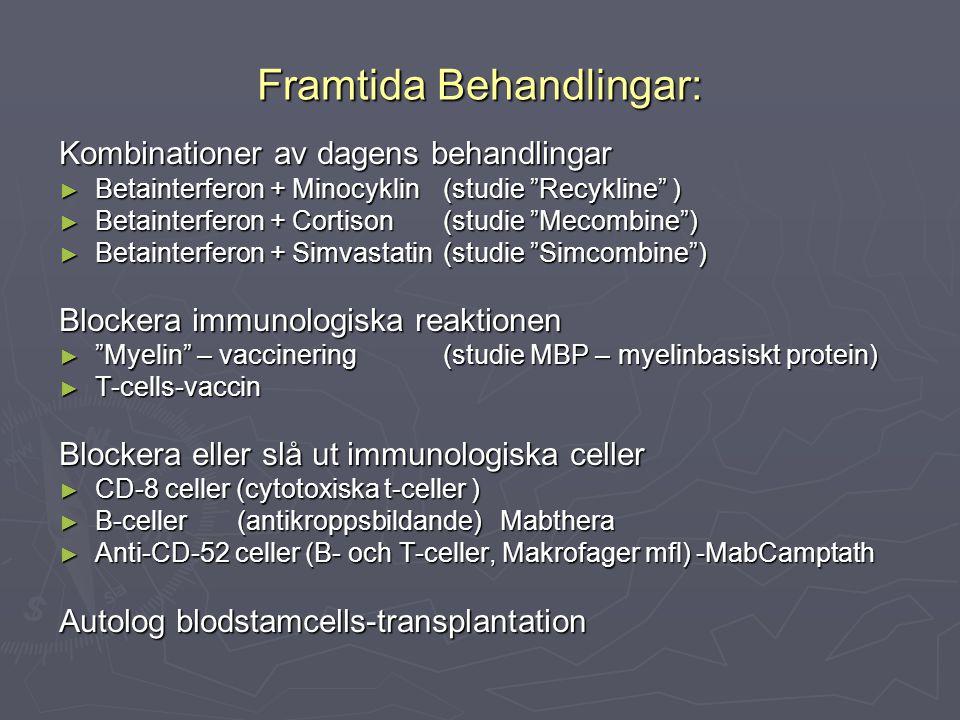 """Framtida Behandlingar: Kombinationer av dagens behandlingar ► Betainterferon + Minocyklin (studie """"Recykline"""" ) ► Betainterferon + Cortison (studie """"M"""