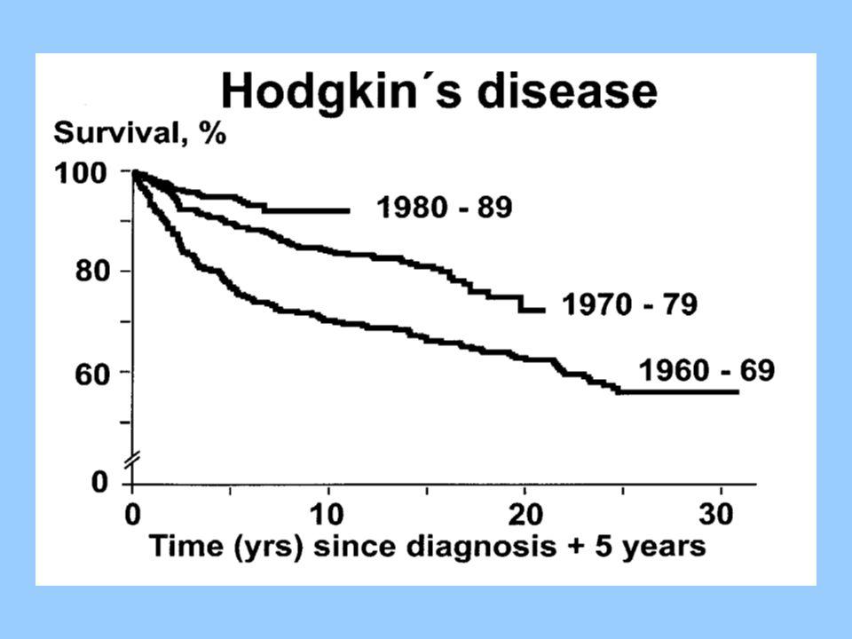 Lungcancer hos 48 årig man, storrökare sedan 18 års ålder.
