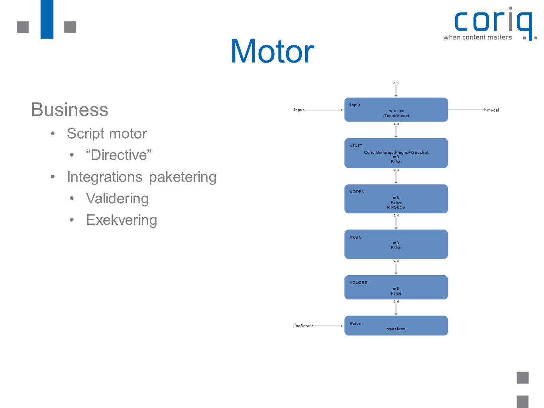 "Motor Business Script motor ""Directive"" Integrations paketering Validering Exekvering"