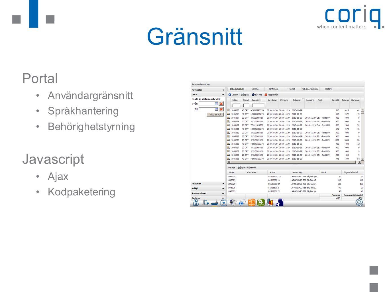Gränsnitt Portal Användargränsnitt Språkhantering Behörighetstyrning Javascript Ajax Kodpaketering