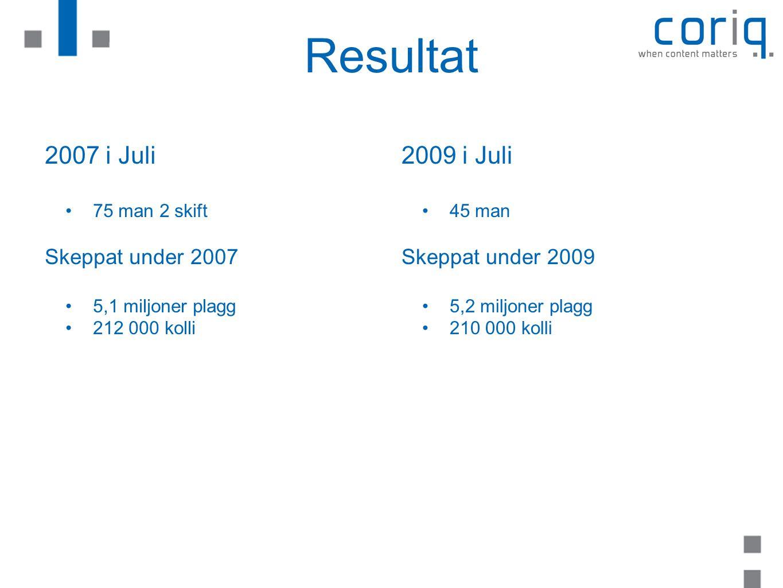Resultat 2007 i Juli 75 man 2 skift Skeppat under 2007 5,1 miljoner plagg 212 000 kolli 2009 i Juli 45 man Skeppat under 2009 5,2 miljoner plagg 210 0
