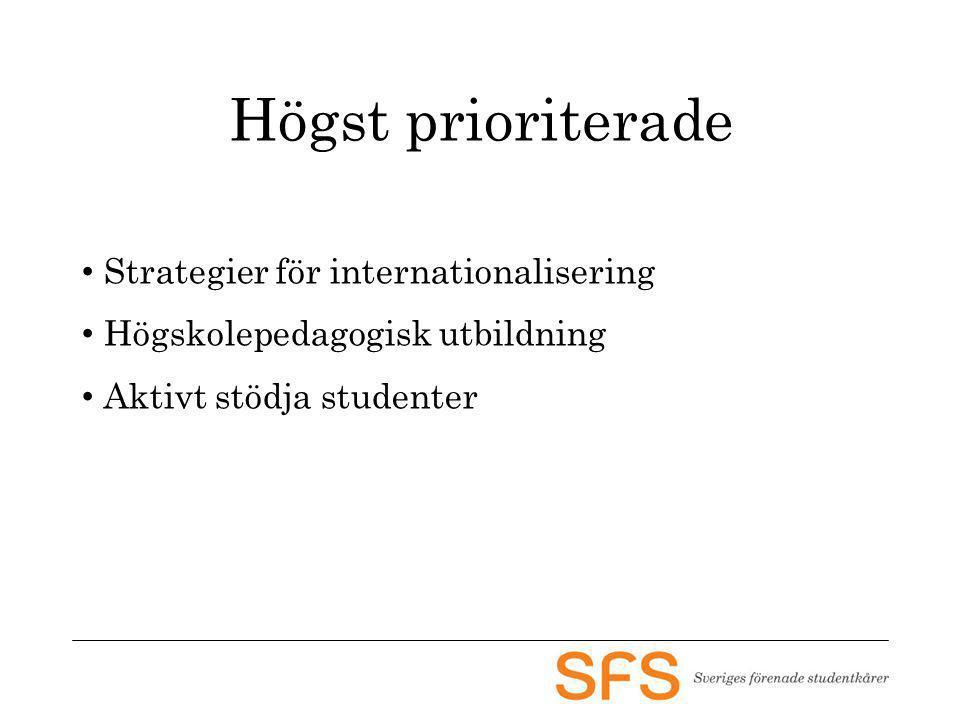 Högst prioriterade Strategier för internationalisering Högskolepedagogisk utbildning Aktivt stödja studenter