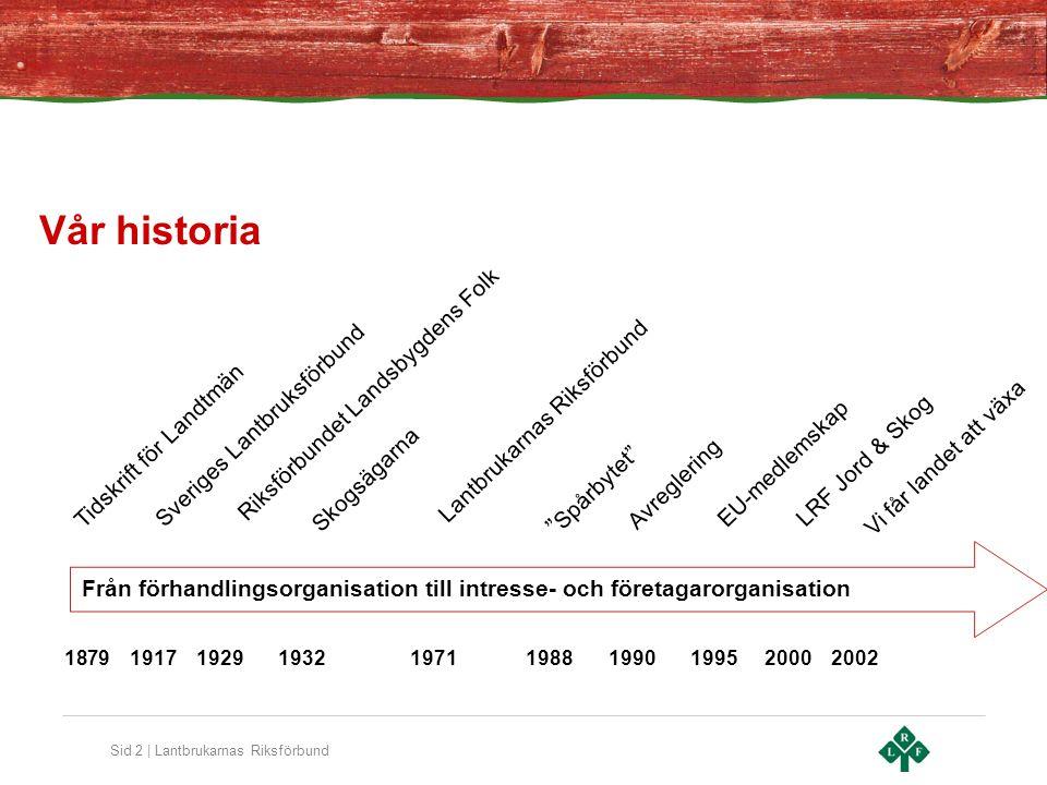 Sid 2 | Lantbrukarnas Riksförbund Vår historia Från förhandlingsorganisation till intresse- och företagarorganisation Tidskrift för Landtmän Sveriges
