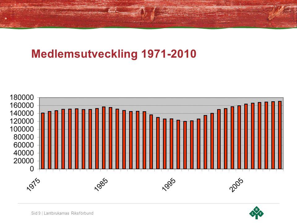 Sid 9 | Lantbrukarnas Riksförbund Medlemsutveckling 1971-2010