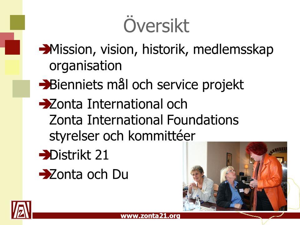 www.zonta21.org Översikt  Mission, vision, historik, medlemsskap organisation  Bienniets mål och service projekt  Zonta International och Zonta International Foundations styrelser och kommittéer  Distrikt 21  Zonta och Du