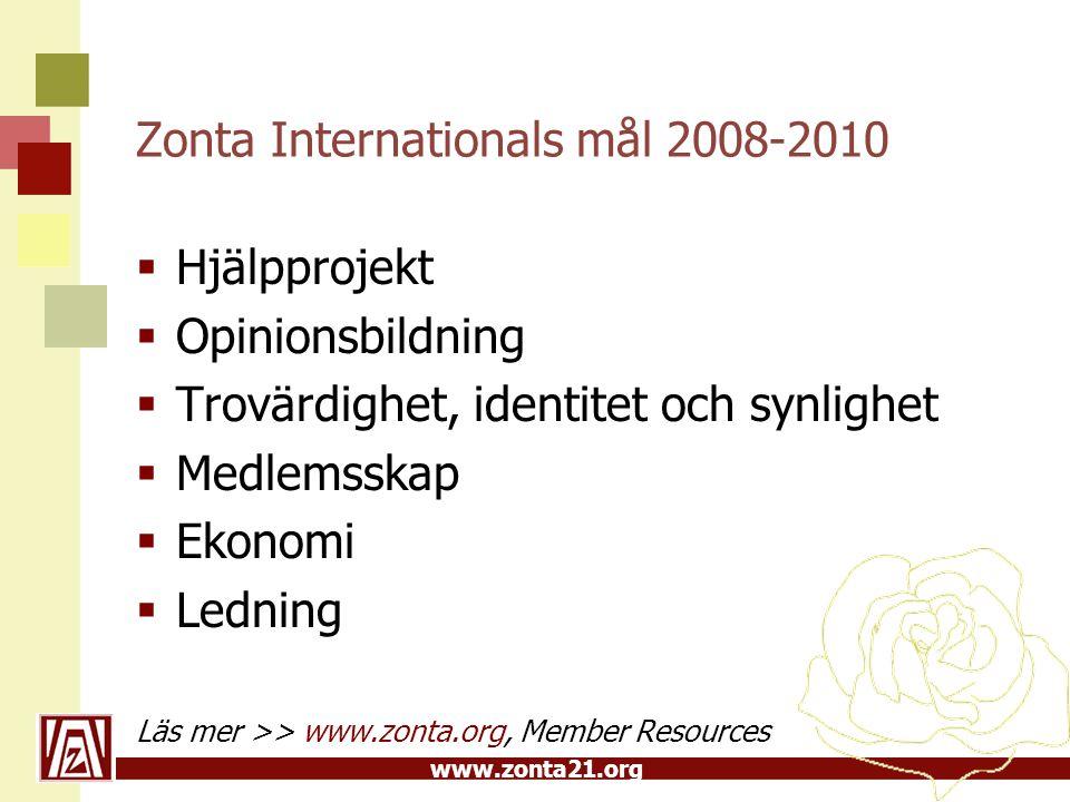 www.zonta21.org Zonta Internationals mål 2008-2010  Hjälpprojekt  Opinionsbildning  Trovärdighet, identitet och synlighet  Medlemsskap  Ekonomi  Ledning Läs mer >> www.zonta.org, Member Resources