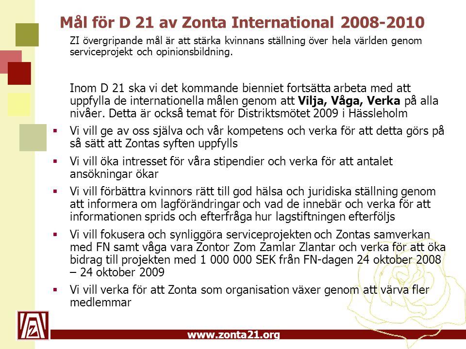 www.zonta21.org Mål för D 21 av Zonta International 2008-2010 ZI övergripande mål är att stärka kvinnans ställning över hela världen genom serviceprojekt och opinionsbildning.