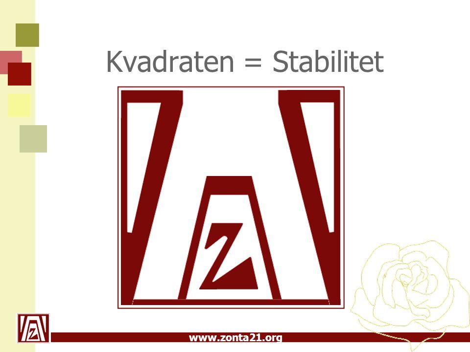 www.zonta21.org Kvadraten = Stabilitet