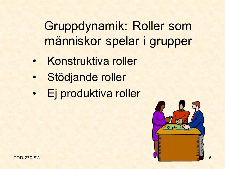 PDD-270.SW6 Gruppdynamik: Roller som människor spelar i grupper Konstruktiva roller Stödjande roller Ej produktiva roller