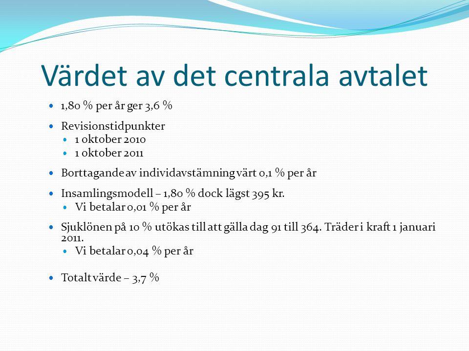 Värdet av det centrala avtalet 1,80 % per år ger 3,6 % Revisionstidpunkter 1 oktober 2010 1 oktober 2011 Borttagande av individavstämning värt 0,1 % per år Insamlingsmodell – 1,80 % dock lägst 395 kr.
