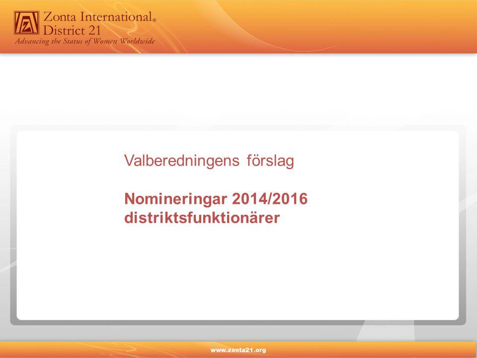 Valberedningens förslag Nomineringar 2014/2016 distriktsfunktionärer