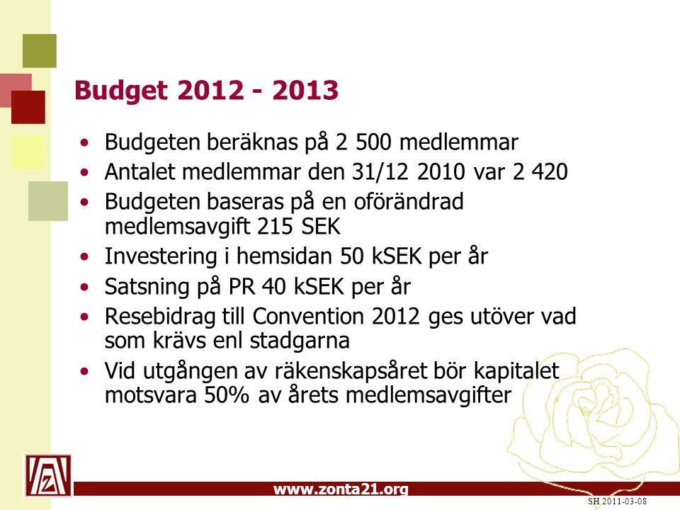 www.zonta21.org Budget 2012 - 2013 Budgeten beräknas på 2 500 medlemmar Antalet medlemmar den 31/12 2010 var 2 420 Budgeten baseras på en oförändrad medlemsavgift 215 SEK Investering i hemsidan 50 kSEK per år Satsning på PR 40 kSEK per år Resebidrag till Convention 2012 ges utöver vad som krävs enl stadgarna Vid utgången av räkenskapsåret bör kapitalet motsvara 50% av årets medlemsavgifter SH 2011-03-08