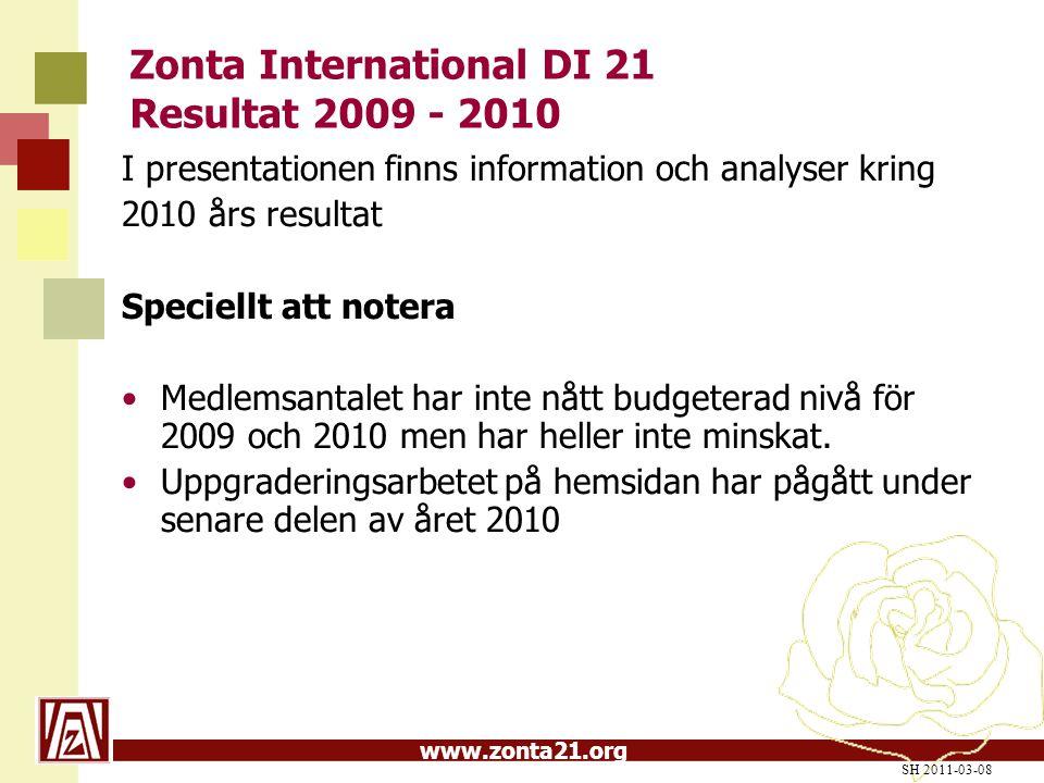 www.zonta21.org Zonta International DI 21 Resultat 2009 - 2010 I presentationen finns information och analyser kring 2010 års resultat Speciellt att notera Medlemsantalet har inte nått budgeterad nivå för 2009 och 2010 men har heller inte minskat.