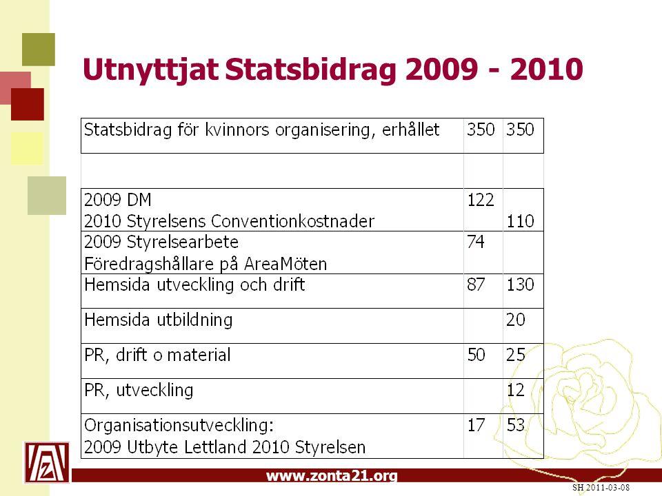 www.zonta21.org Utnyttjat Statsbidrag 2009 - 2010 SH 2011-03-08