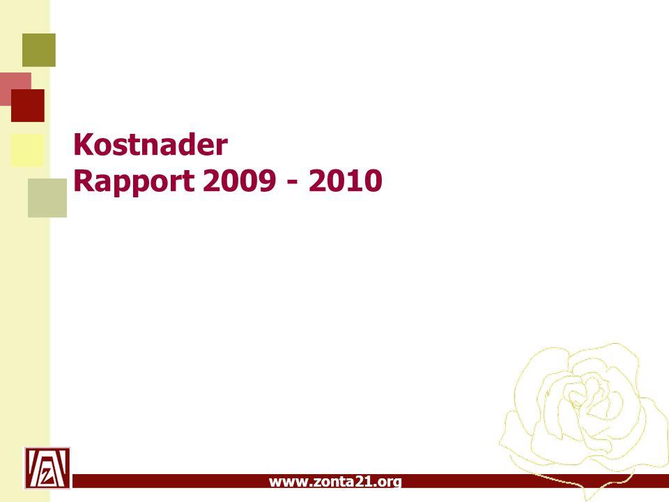 www.zonta21.org 10 2009 – 2010 Kostnader