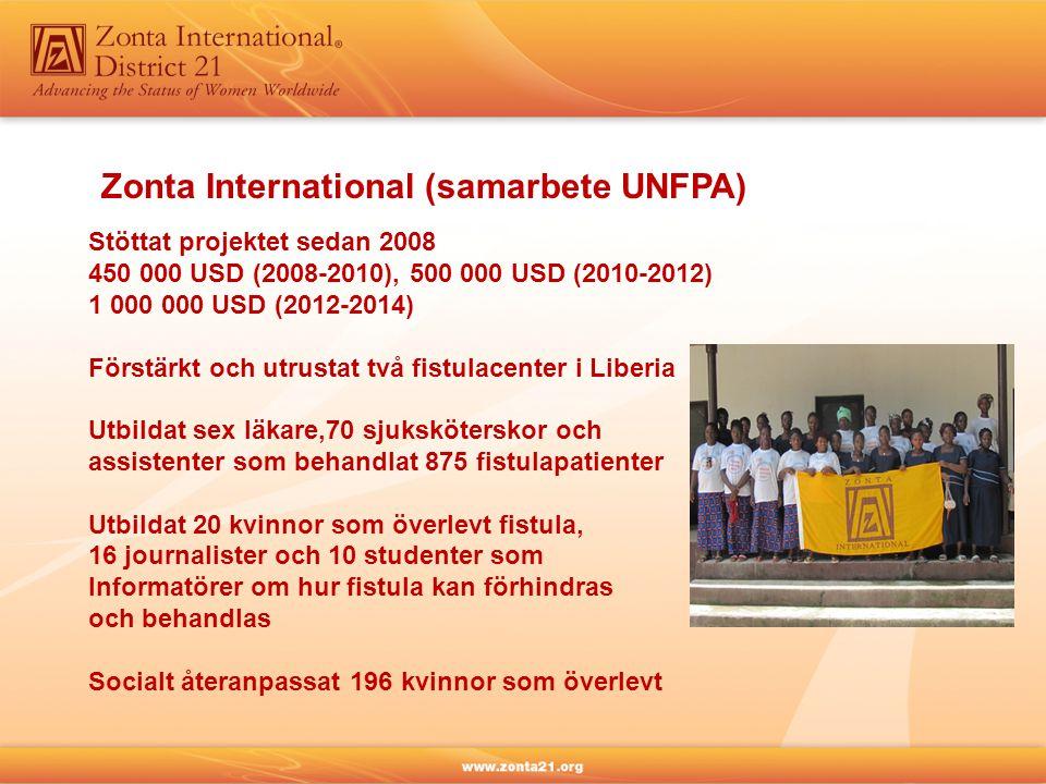Zonta International (samarbete UNFPA) Stöttat projektet sedan 2008 450 000 USD (2008-2010), 500 000 USD (2010-2012) 1 000 000 USD (2012-2014) Förstärkt och utrustat två fistulacenter i Liberia Utbildat sex läkare,70 sjuksköterskor och assistenter som behandlat 875 fistulapatienter Utbildat 20 kvinnor som överlevt fistula, 16 journalister och 10 studenter som Informatörer om hur fistula kan förhindras och behandlas Socialt återanpassat 196 kvinnor som överlevt