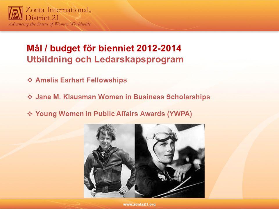 Mål / budget för bienniet 2012-2014 Utbildning och Ledarskapsprogram  Amelia Earhart Fellowships  Jane M. Klausman Women in Business Scholarships 