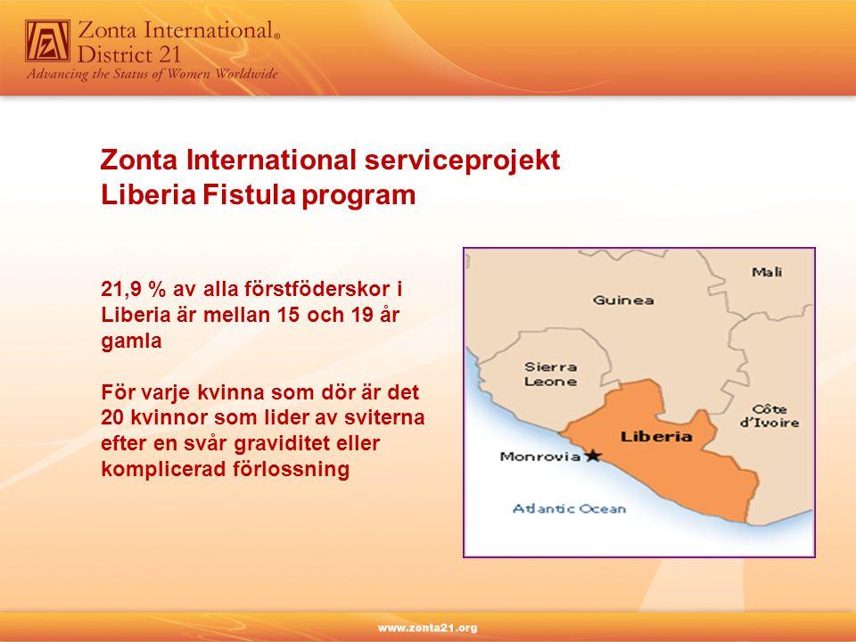 Zonta International serviceprojekt Liberia Fistula program 21,9 % av alla förstföderskor i Liberia är mellan 15 och 19 år gamla För varje kvinna som dör är det 20 kvinnor som lider av sviterna efter en svår graviditet eller komplicerad förlossning