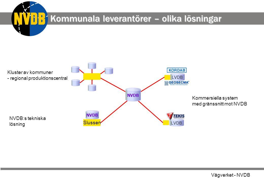 Vägverket - NVDB Kommunala leverantörer – olika lösningar Kluster av kommuner - regional produktionscentral NVDB Slussen NVDB:s tekniska lösning LVDB