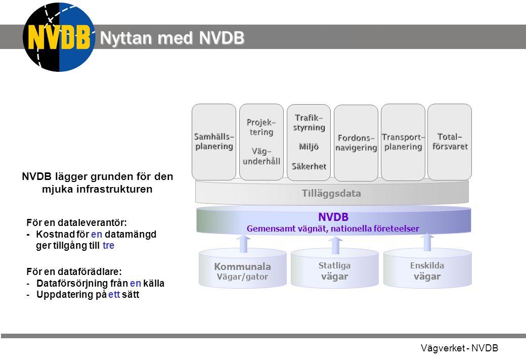 Vägverket - NVDB NVDB Gemensamt vägnät, nationella företeelser Tilläggsdata a Projek- tering Väg-underhåll Trafik- styrning MiljöSäkerhet Samhälls- pl