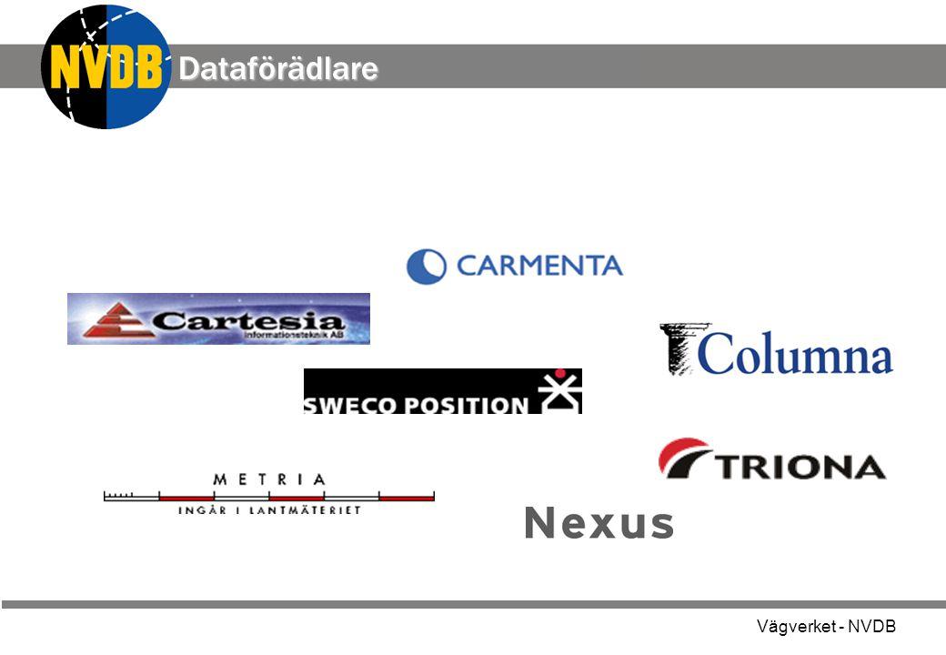 Vägverket - NVDB Dataförädlare