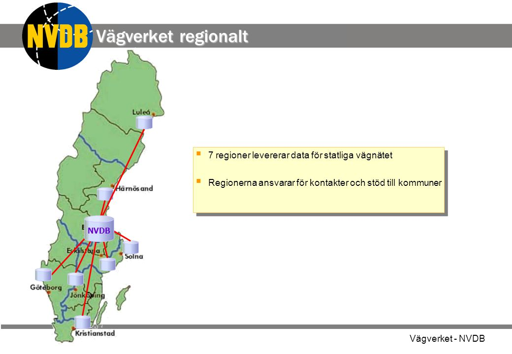 Vägverket - NVDB Vägverket regionalt  7 regioner levererar data för statliga vägnätet  Regionerna ansvarar för kontakter och stöd till kommuner  7 regioner levererar data för statliga vägnätet  Regionerna ansvarar för kontakter och stöd till kommuner NVDB