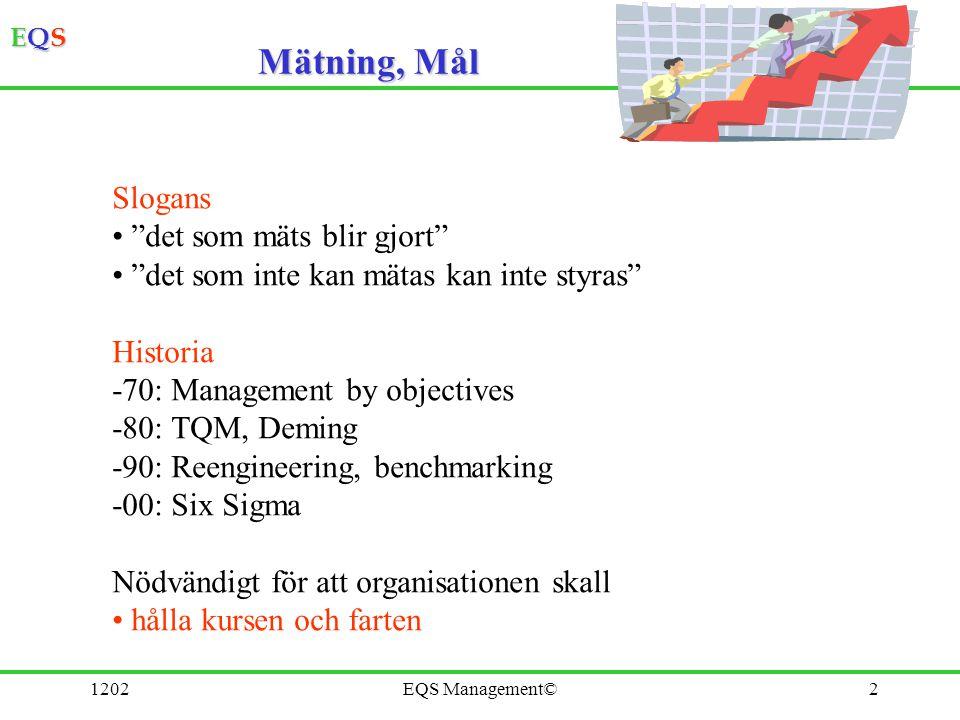 """EQSEQSEQSEQS 1202EQS Management©2 Mätning, Mål Slogans """"det som mäts blir gjort"""" """"det som inte kan mätas kan inte styras"""" Historia -70: Management by"""