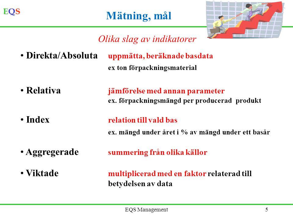 EQSEQSEQSEQS EQS Management5 Olika slag av indikatorer Direkta/Absoluta uppmätta, beräknade basdata ex ton förpackningsmaterial Relativa jämförelse me