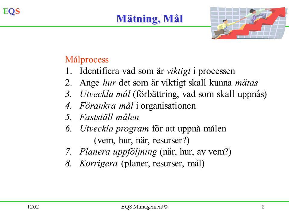 EQSEQSEQSEQS 1202EQS Management©8 Mätning, Mål Målprocess 1.Identifiera vad som är viktigt i processen 2.Ange hur det som är viktigt skall kunna mätas